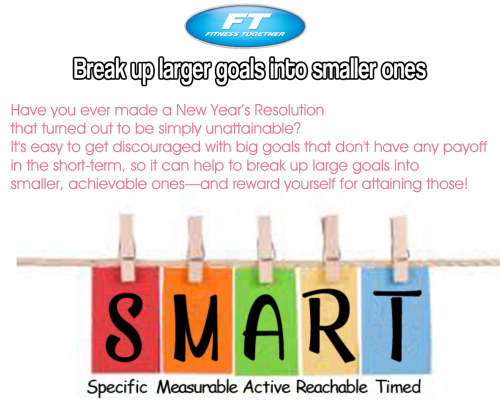 Resolution personaltrainer SMARTGOALS goalsetting